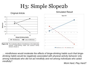Simple Slopes Analysis